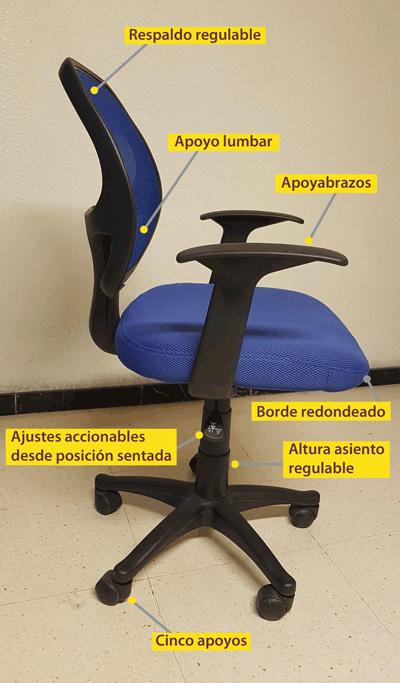 parte inferior silla de oficina